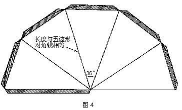 半径与形成正十二面体的五边形的对角线相等,将半圆分成5等分,夹角为