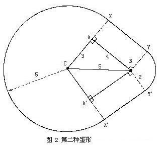 小学四年级奥数动手学数学:巨石数学